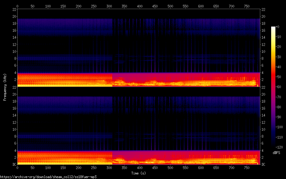 spectrogram_ss18fuer