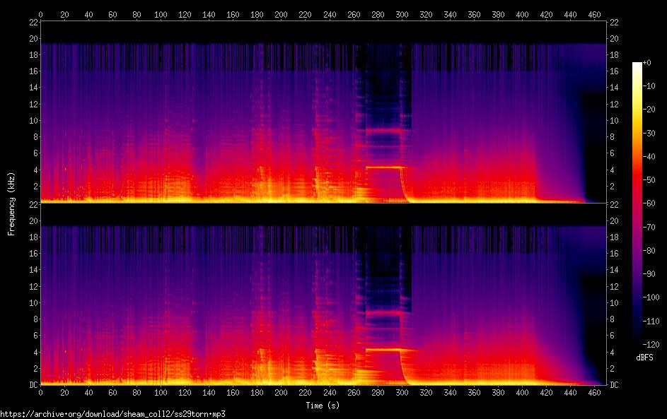 spectrogram_ss29torn
